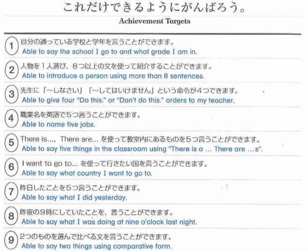 図7リスト Bk3 アチーブメントターゲット抜粋
