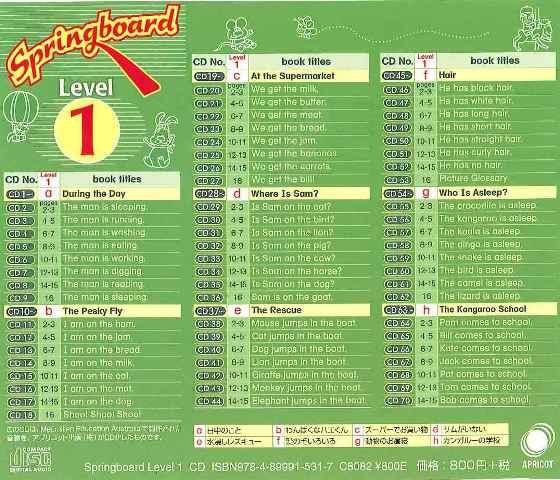 springboard1CD