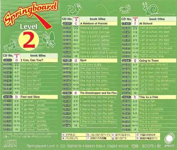 springboard2CD