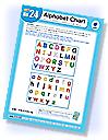 カラー教具 No.24 Alphabet Chart
